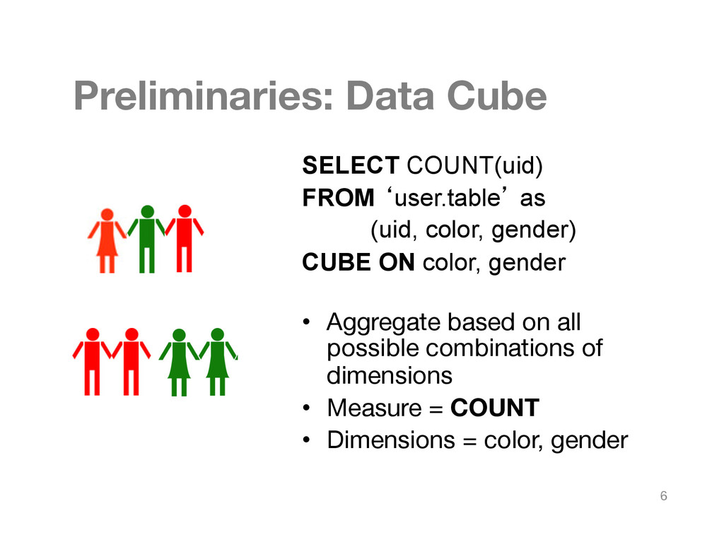 Preliminaries: Data Cube