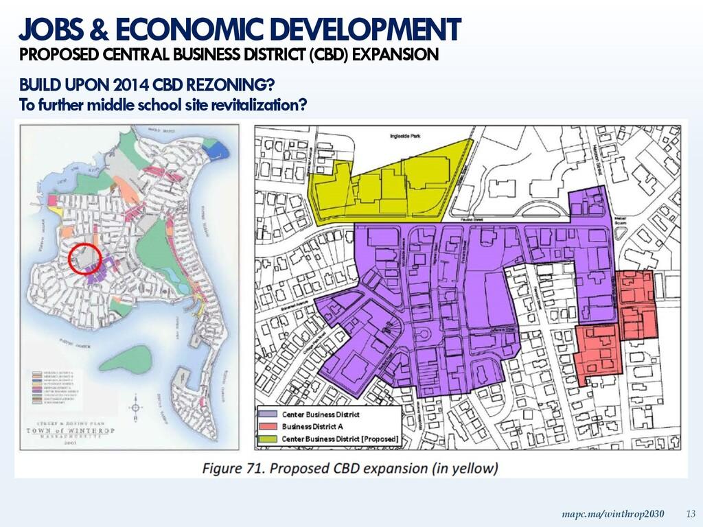 mapc.ma/winthrop2030 13 JOBS & ECONOMIC DEVELOP...