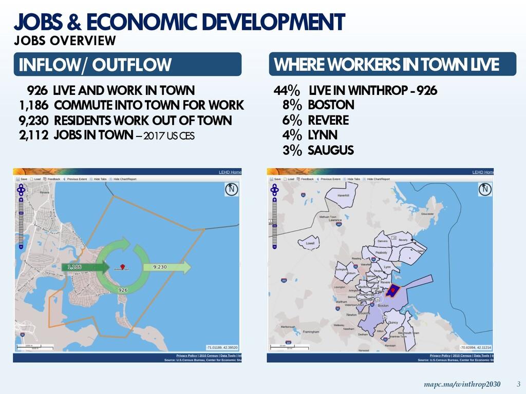 mapc.ma/winthrop2030 3 JOBS & ECONOMIC DEVELOPM...