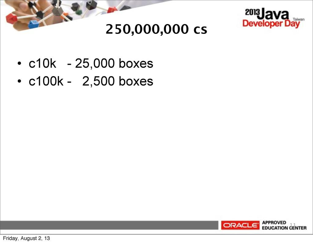 250,000,000 cs • c10k - 25,000 boxes • c100k - ...