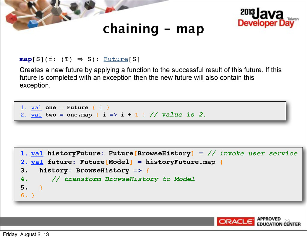 chaining - map 29 map[S](f: (T) 㱺 S): Future[S]...