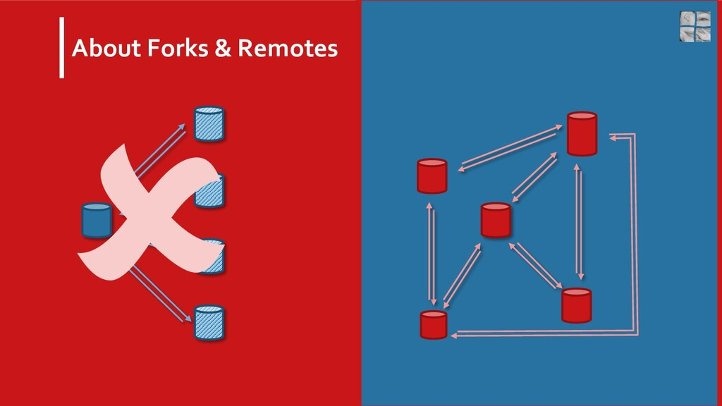 About Forks & Remotes