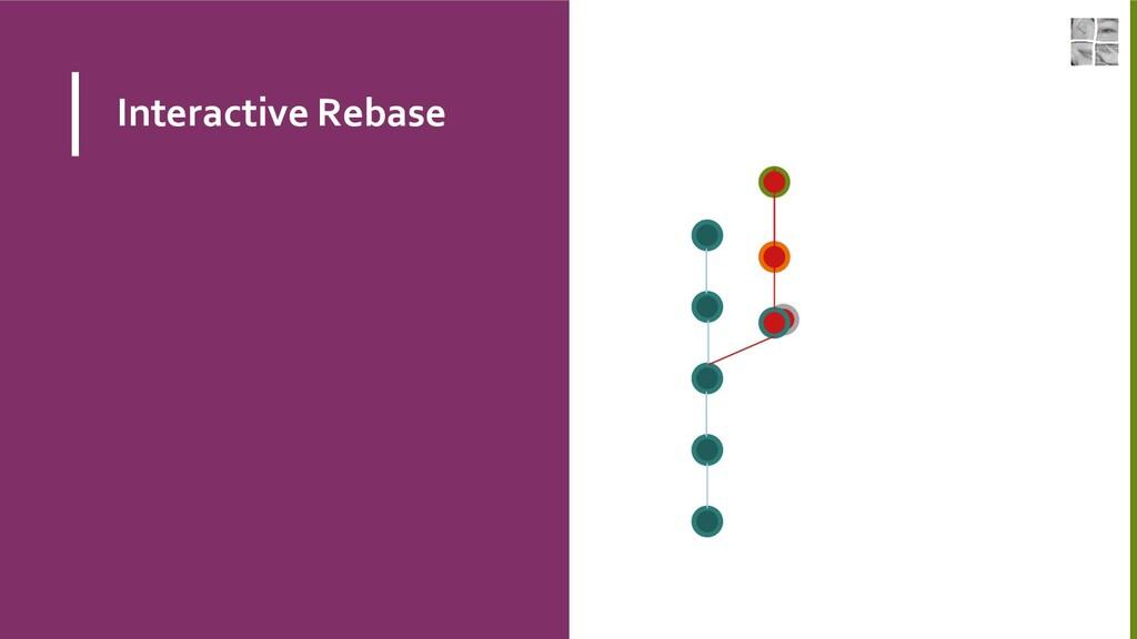 Interactive Rebase