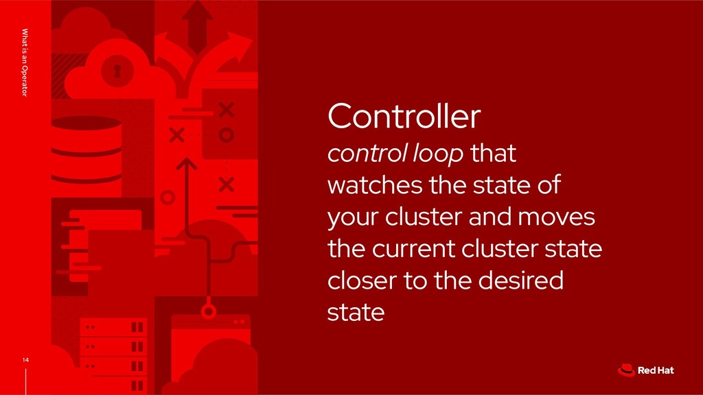 14 What is an Operator Controller control loop ...