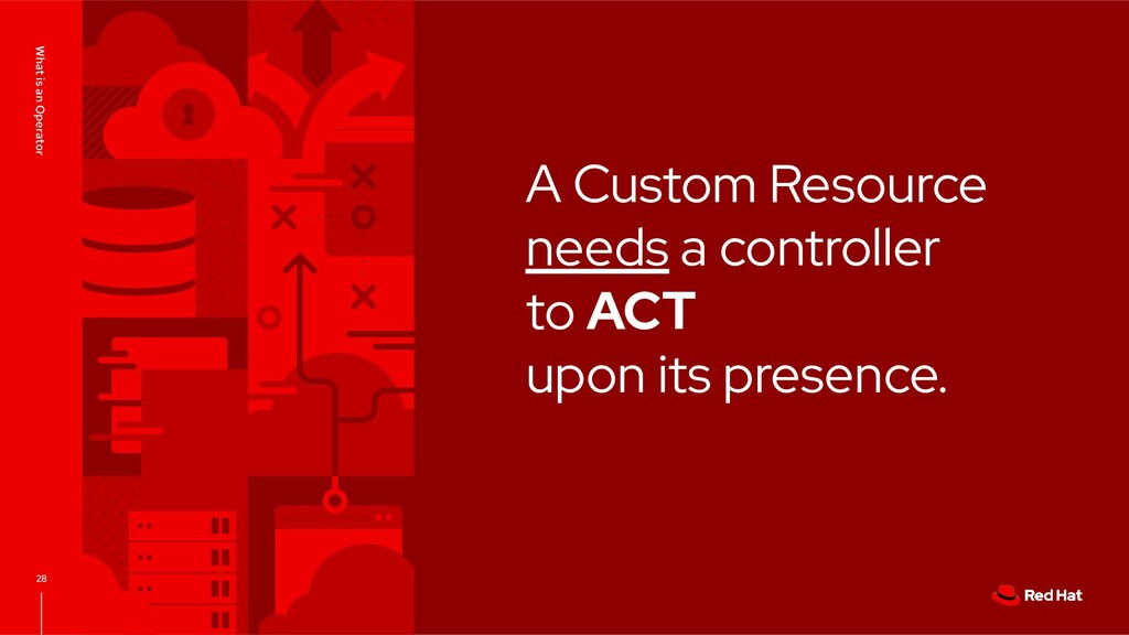A Custom Resource needs a controller to ACT upo...