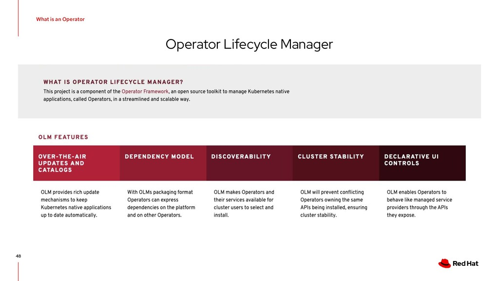 What is an Operator Operator Lifecycle Manager ...
