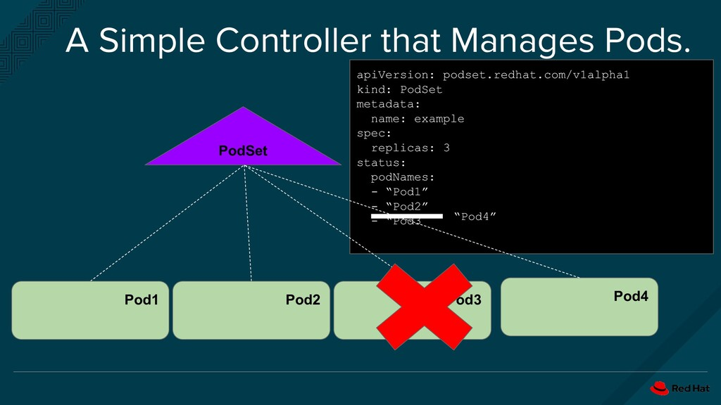 A Simple Controller that Manages Pods. PodSet a...