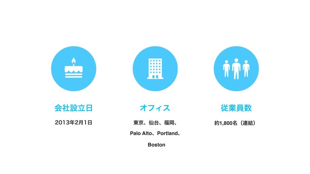 ձࣾઃཱ ౦ژɺઋɺԬɺ Palo AltoɺPortlandɺ Boston ΦϑΟ...