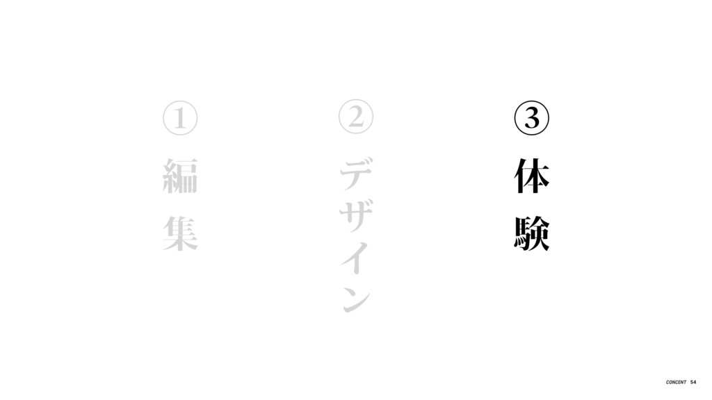 ① 編 集 ② デ ザ イ ン ③ 体 験 54