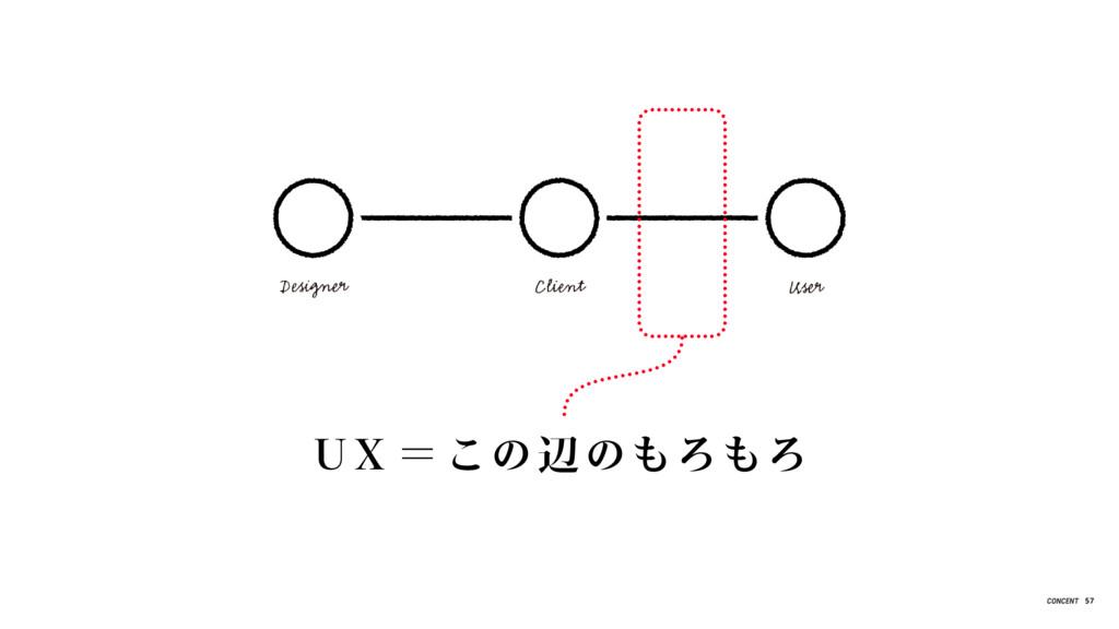 U X = この辺 のもろもろ 57