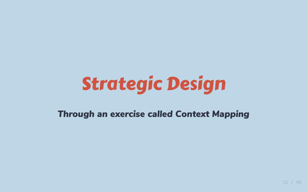 Strategic Design Through an exercise called Con...