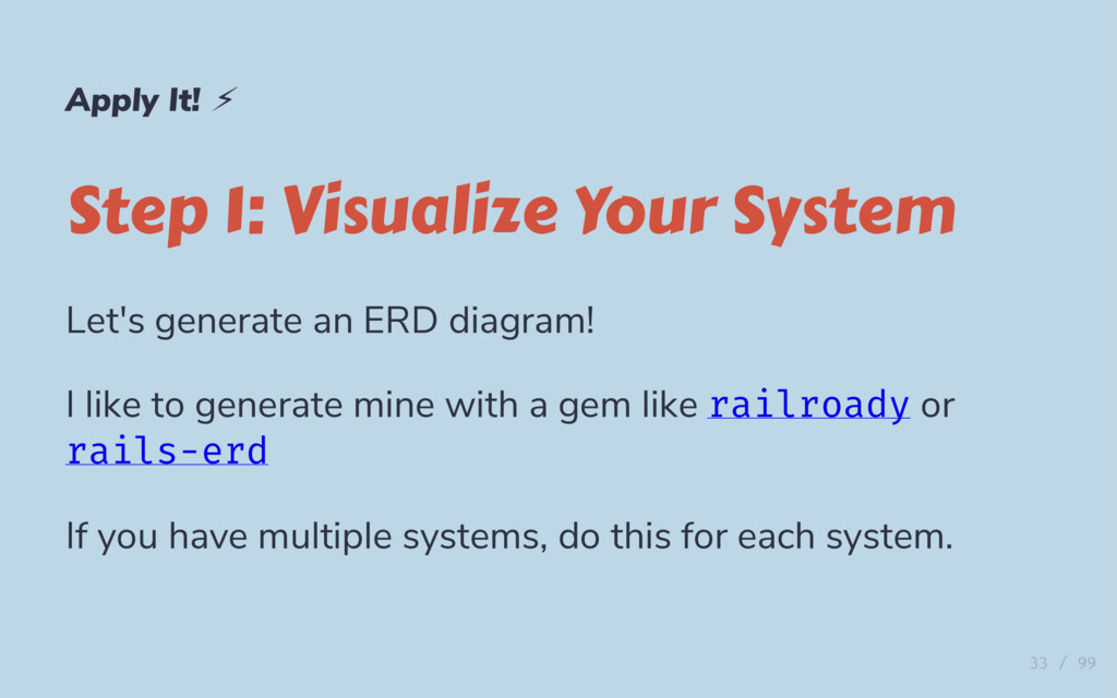 Apply It! ⚡ Step 1: Visualize Your System Let's...