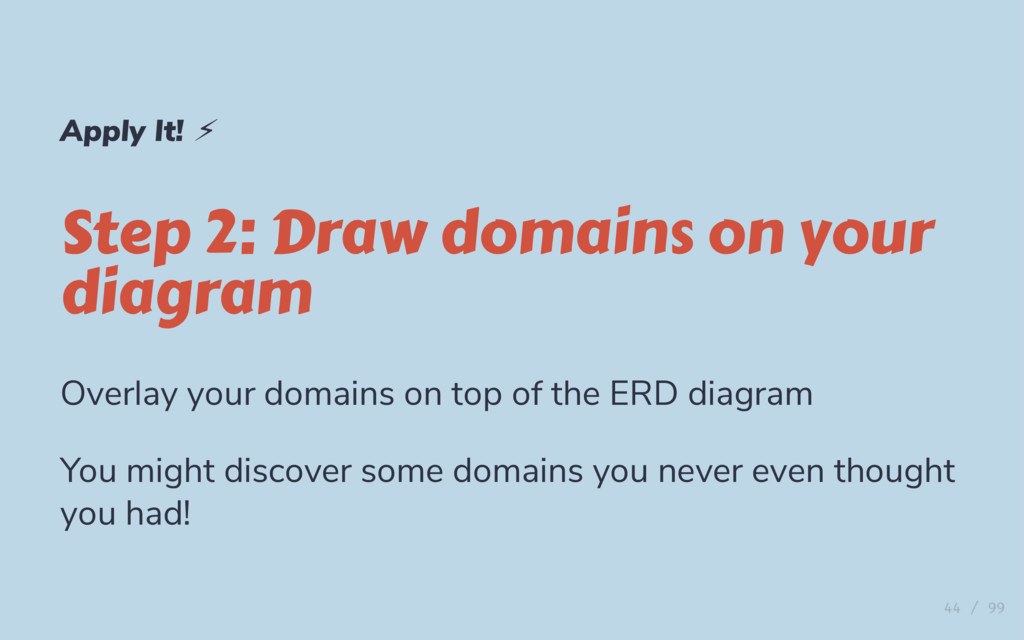 Apply It! ⚡ Step 2: Draw domains on your diagra...