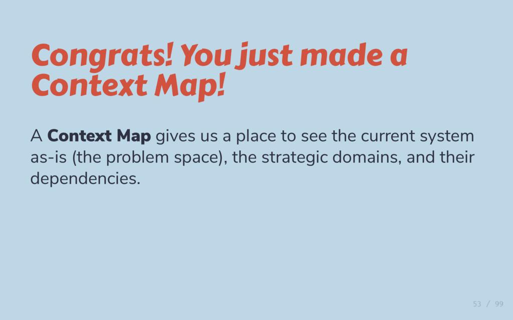 Congrats! You just made a Context Map! A Contex...