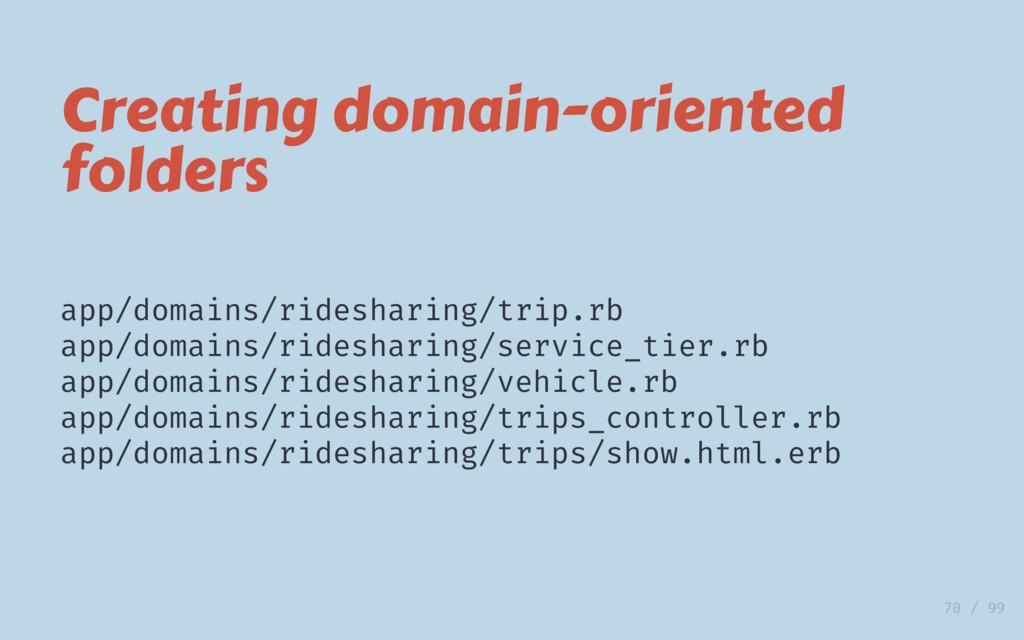 Creating domain-oriented folders app/domains/ri...