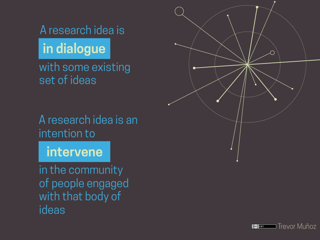 Trevor Muñoz A research idea is with some exist...