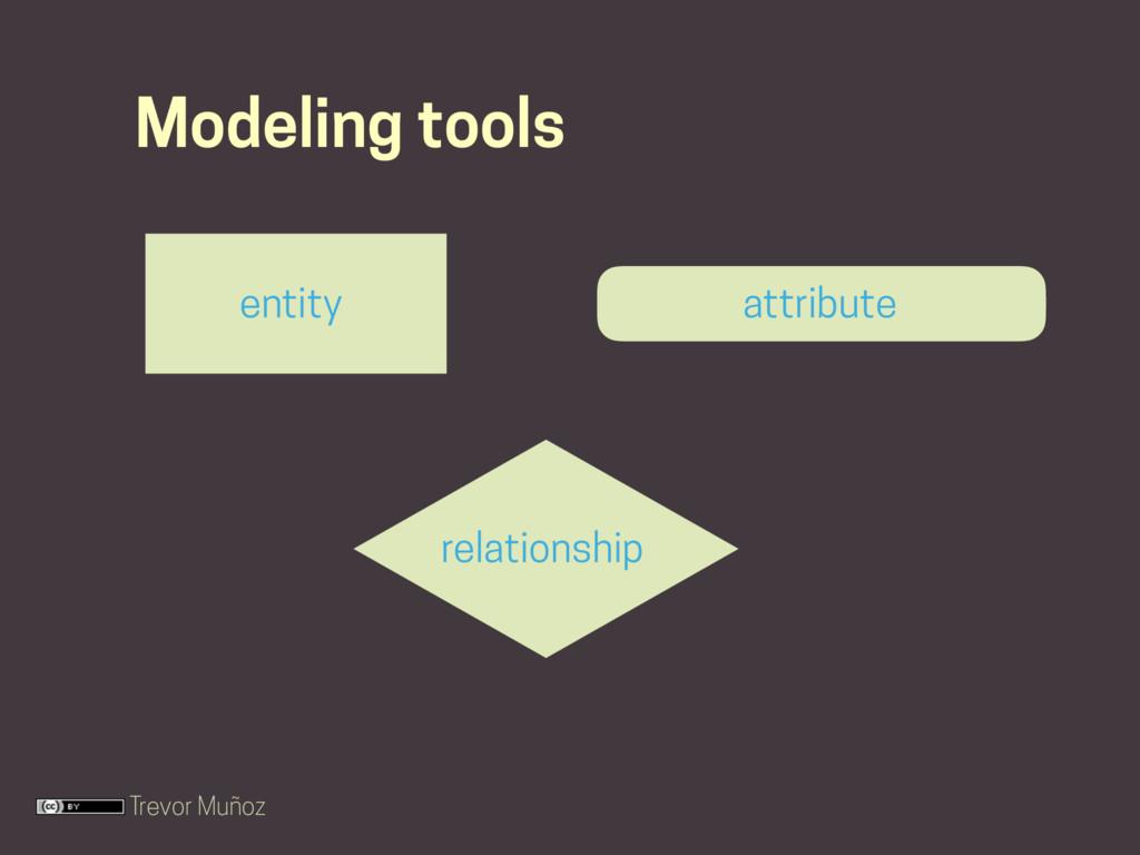 Trevor Muñoz entity relationship attribute Mode...