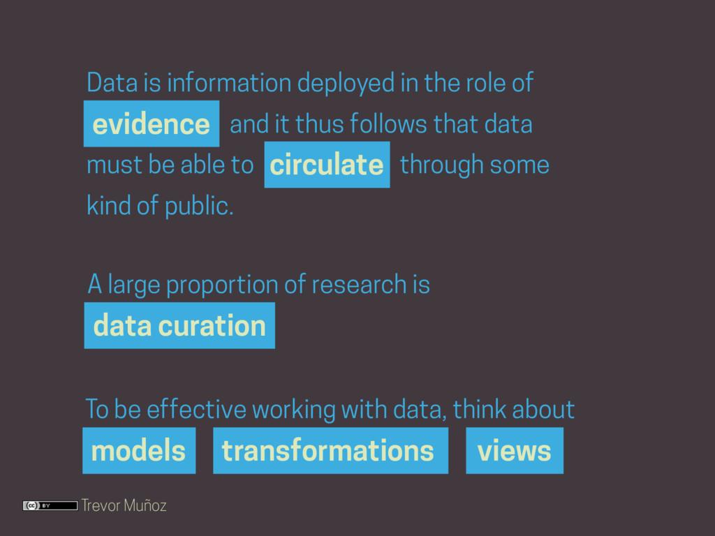 Trevor Muñoz evidence circulate Data is informa...