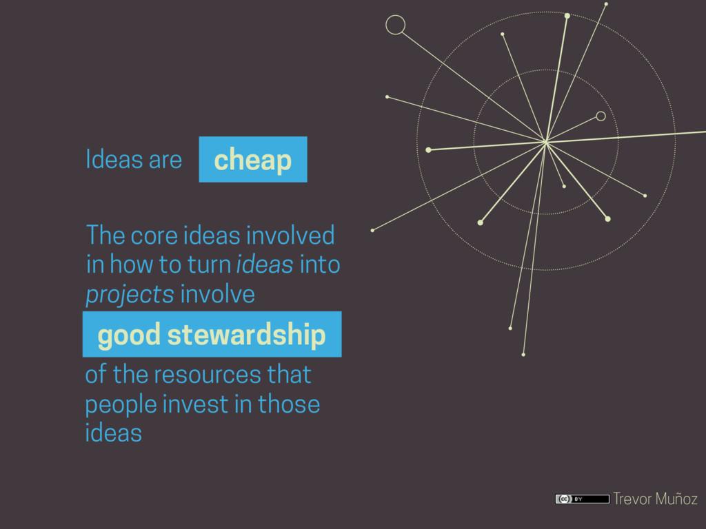 Trevor Muñoz Ideas are cheap The core ideas inv...