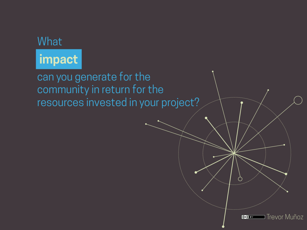 Trevor Muñoz impact What can you generate for t...