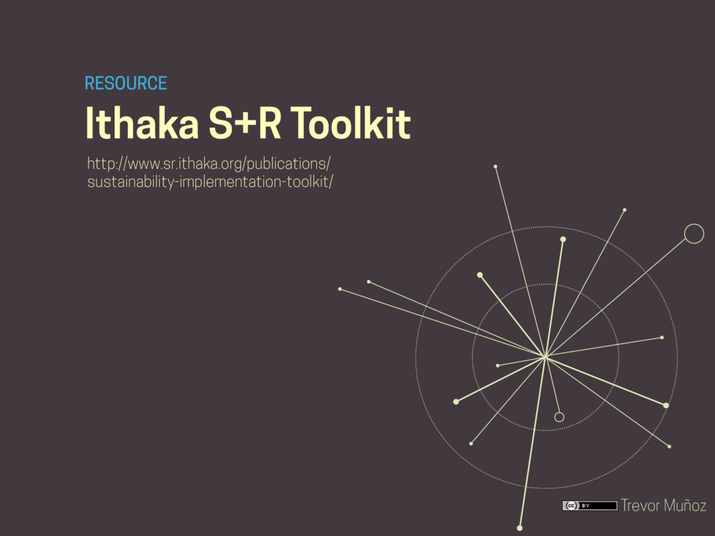 Trevor Muñoz Ithaka S+R Toolkit RESOURCE http:/...