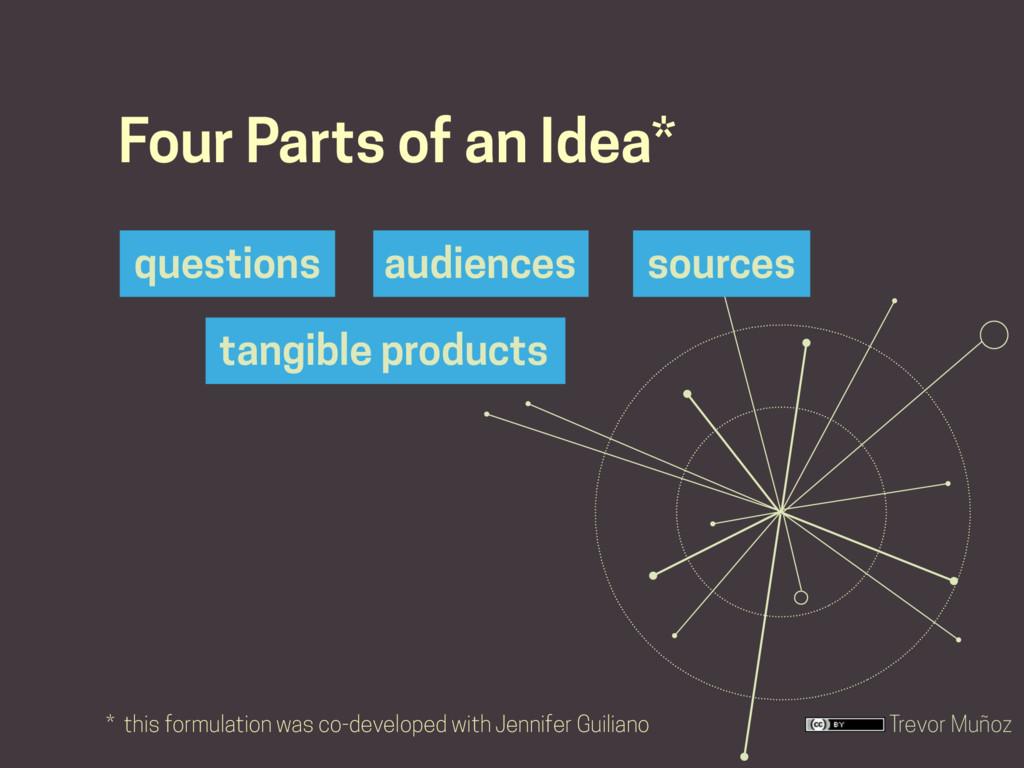Trevor Muñoz Four Parts of an Idea* questions a...