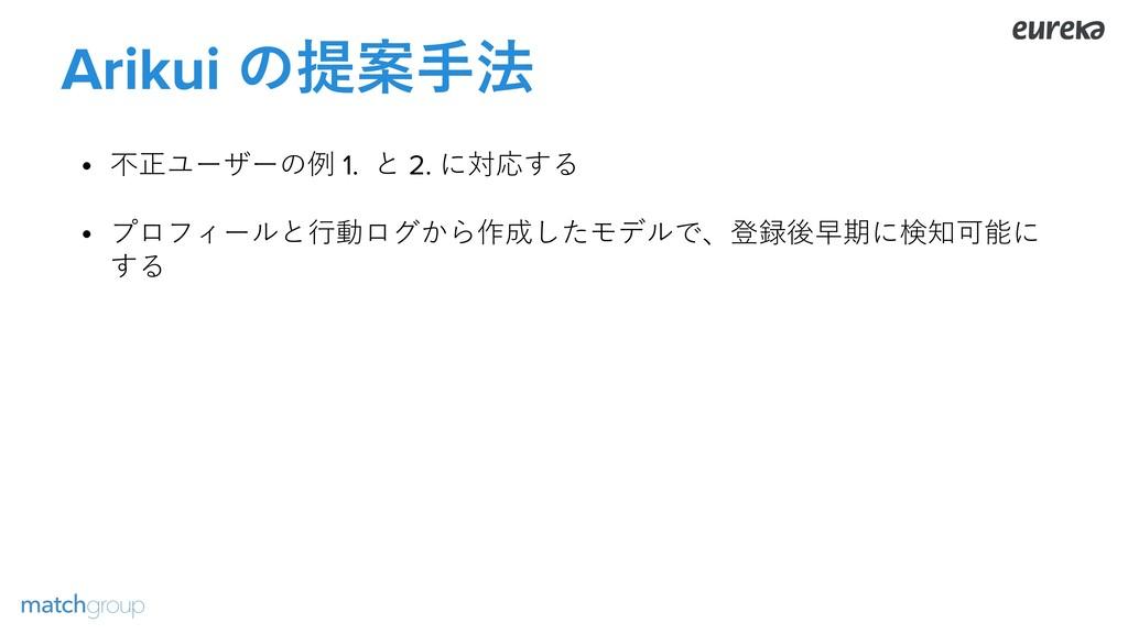 Arikui  • & ' 1.  2. ! • ...