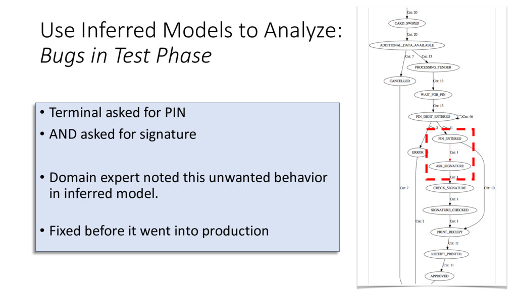 Use Inferred Models to Analyze: Bugs in Test Ph...