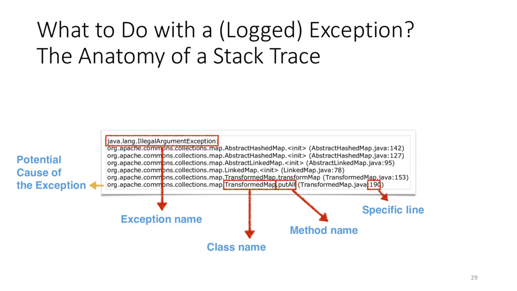 What to Do with a (Logged) Exception? The Anato...