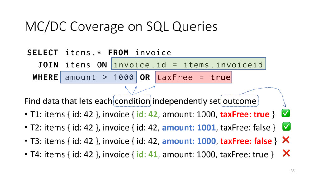 MC/DC Coverage on SQL Queries Find data that le...
