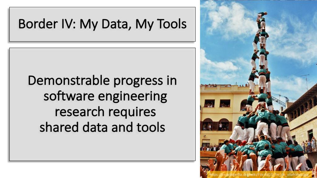 Border IV: My Data, My Tools Demonstrable progr...