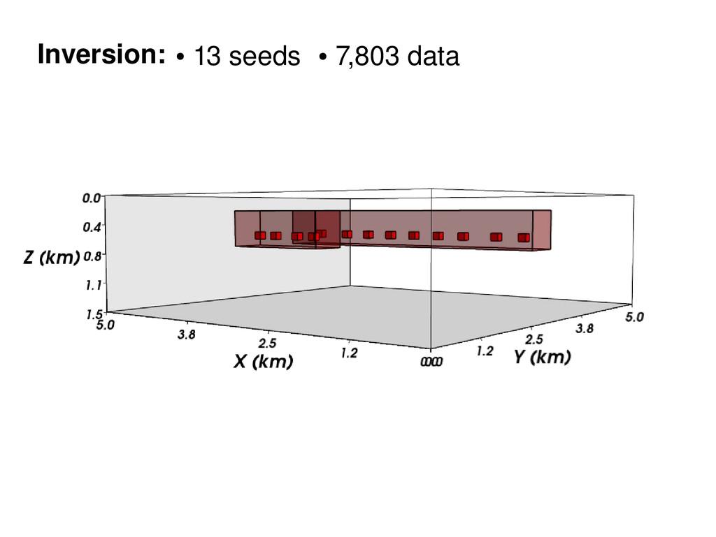 Inversion: ● 13 seeds ● 7,803 data