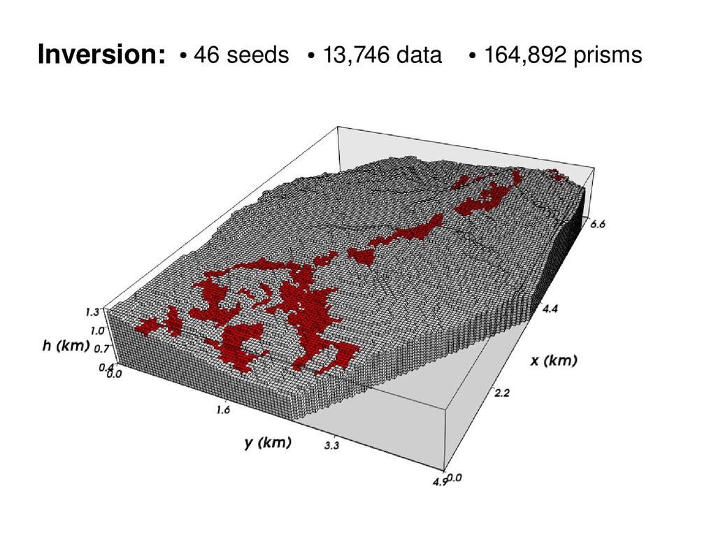 Inversion: ● 46 seeds ● 13,746 data ● 164,892 p...
