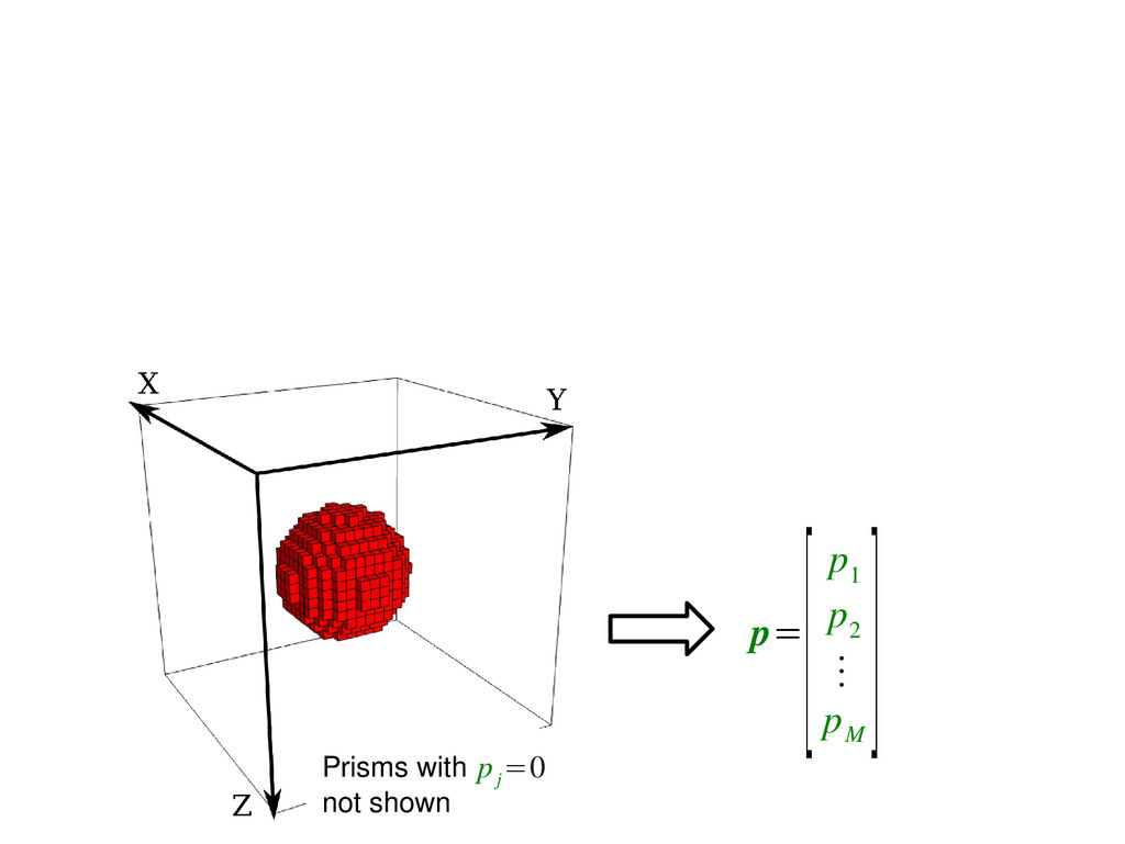 p= [p 1 p 2 ⋮ p M ] Prisms with not shown p j =0