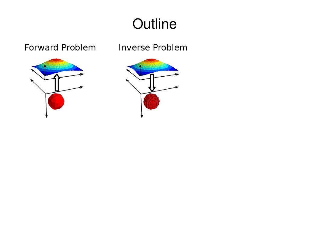 Inverse Problem Forward Problem Outline