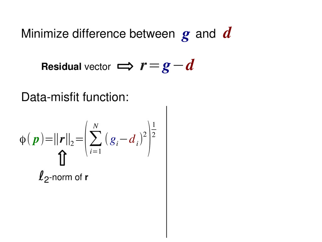 Minimize difference between and g d r=g−d Resid...