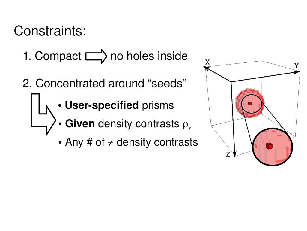 Constraints: 1. Compact no holes inside 2. Conc...