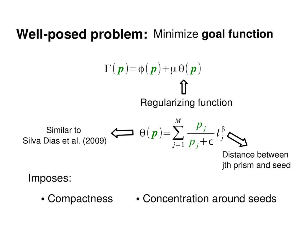 Wellposed problem: Minimize goal function Γ( p...