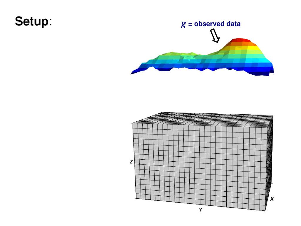 Setup: g = observed data