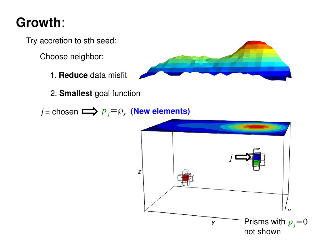 Prisms with not shown Try accretion to sth seed...