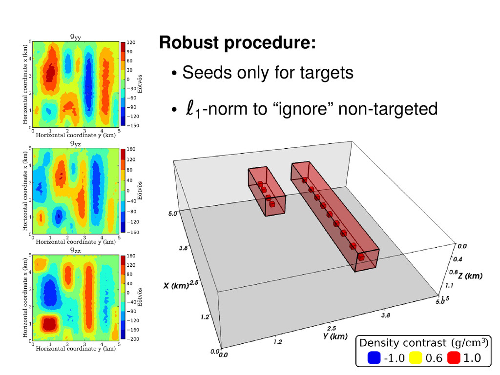 Robust procedure: ● Seeds only for targets ● ℓ1...