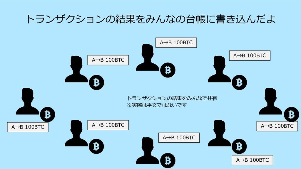 A→B 100BTC A→B 100BTC A→B 100BTC A→B 100BTC A→B...