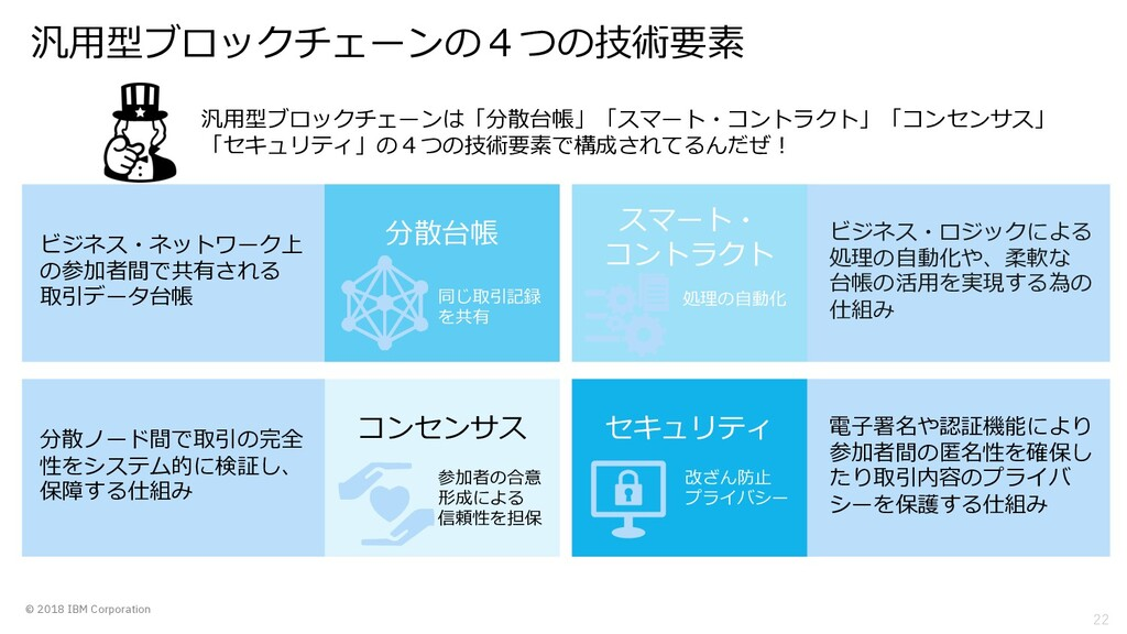 22 © 2018 IBM Corporation 汎⽤型ブロックチェーンの4つの技術要素 ス...