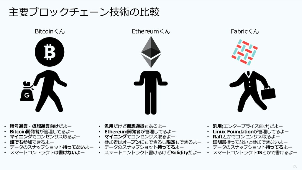 26 主要ブロックチェーン技術の⽐較 Bitcoinくん Ethereumくん Fabricく...
