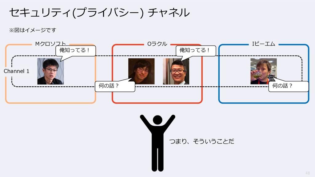 48 セキュリティ(プライバシー) チャネル ※図はイメージです Mクロソフト Oラクル Iビ...