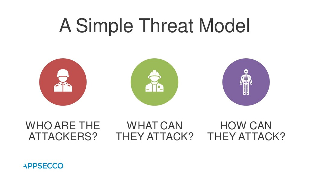 A Simple Threat Model WHO ARE THE ATTACKERS? WH...