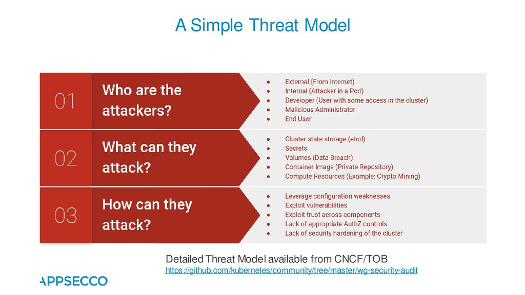 A Simple Threat Model Detailed Threat Model ava...