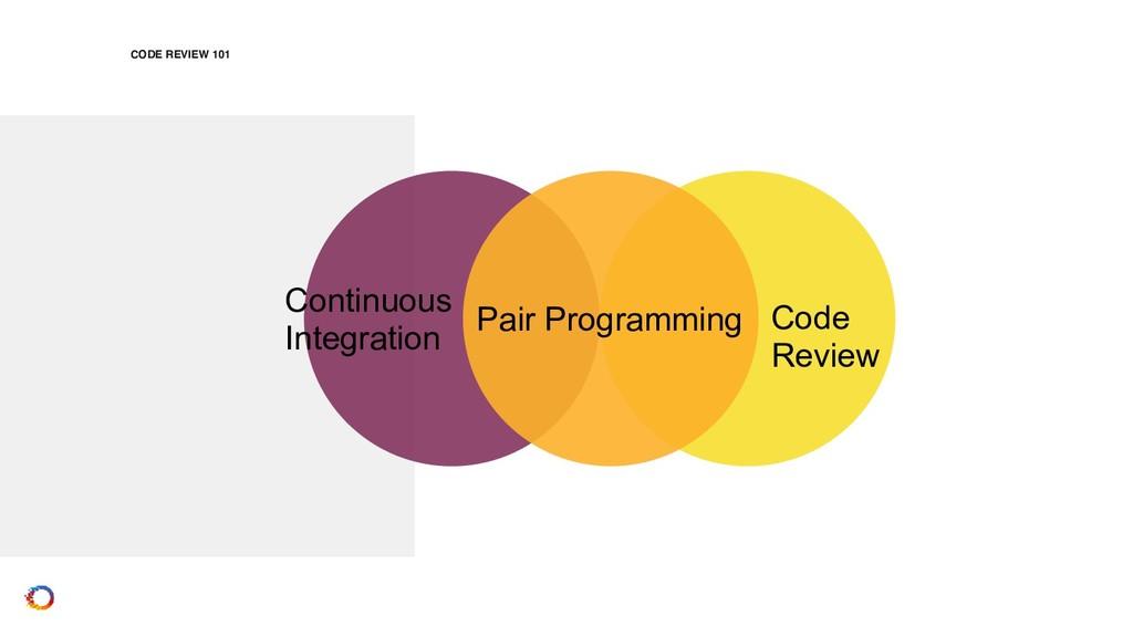 CODE REVIEW 101 Pair Programming Code  Review ...