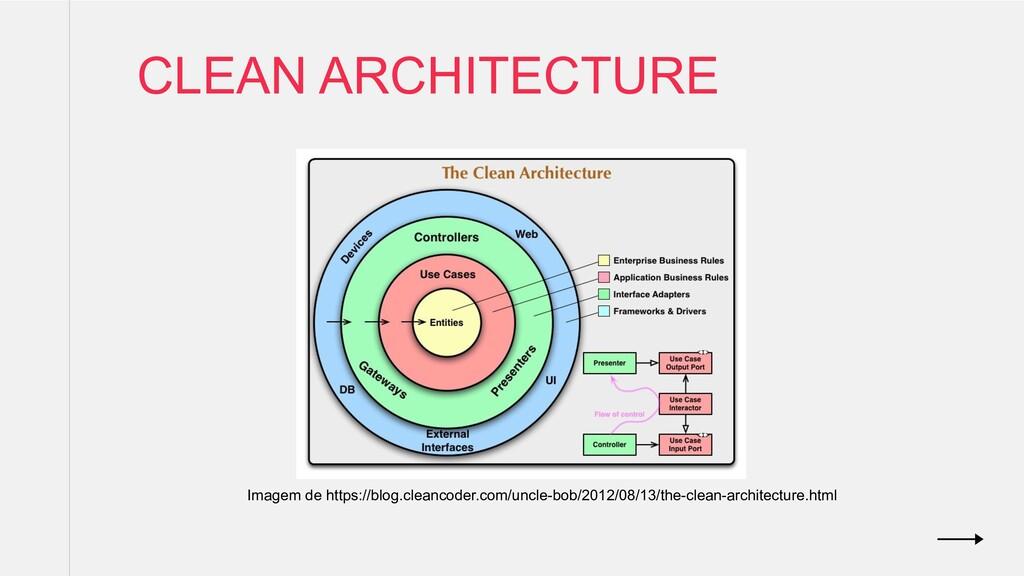 CLEAN ARCHITECTURE Imagem de https://blog.clean...