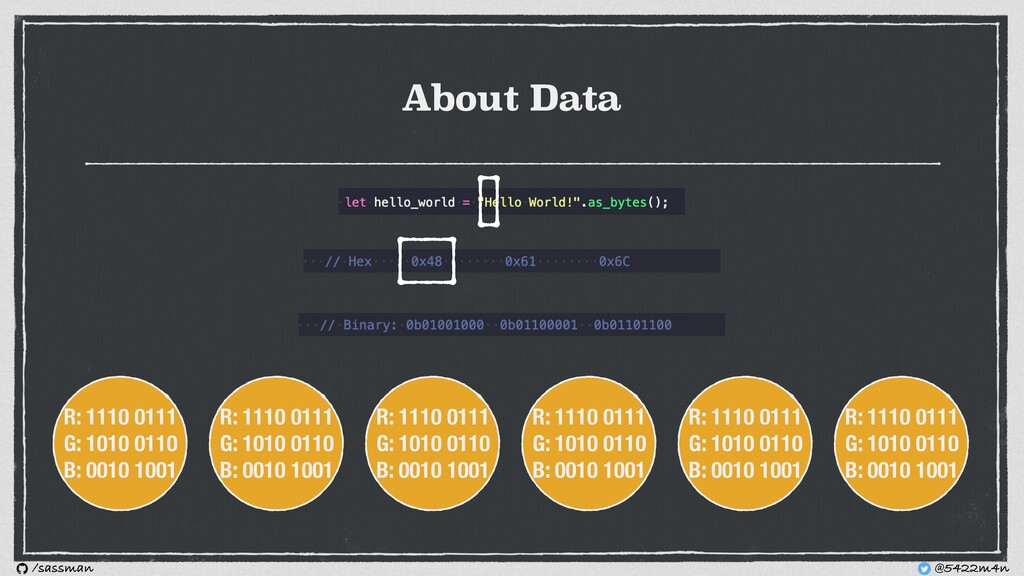 About Data R: 1110 0111 G: 1010 0110 B: 0010 10...
